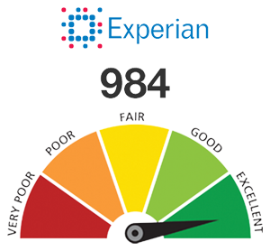 Experian Credit File